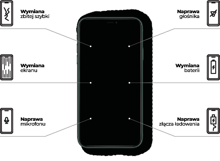naprawy iPhone Kraków